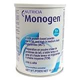 (CS) Monogen