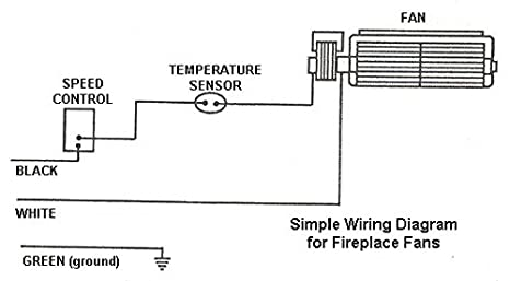 Stupendous Majestic Fireplace Wiring Diagram Basic Electronics Wiring Diagram Wiring Cloud Usnesfoxcilixyz