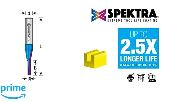Grooving Insert for Non-Ferrous Alloys Aluminium and Plastic Without Interrupted Cuts THINBIT 3 Pack LGT052D5R 0.052 Width 0.130 Depth Sharp Corner Uncoated Carbide