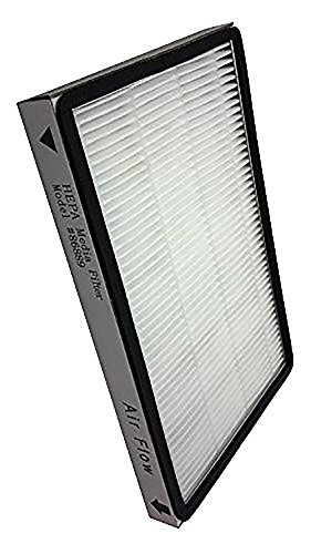 - Green Label for Kenmore EF-1 Exhaust HEPA Vacuum Filter (compares to 86889, 53295) and for Panasonic (compares to MC-V199H)