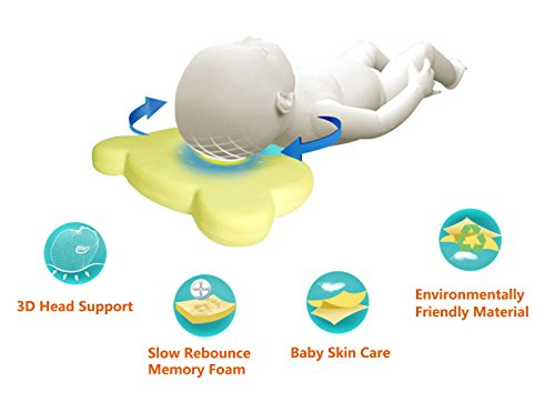 Soft Memory Foam Newborn Baby Head Positioner Neck Support Pillow Prevent And Adjust Flat & Deflective Head Syndrome Sleeping Pillow For 0-12 Months Infant, 10 Inches Bear Shape (Blue) by Hiujing (Image #4)