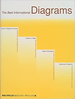 The Best Informational Diagrams (Diagram Graphics, Vol 3): Not ...