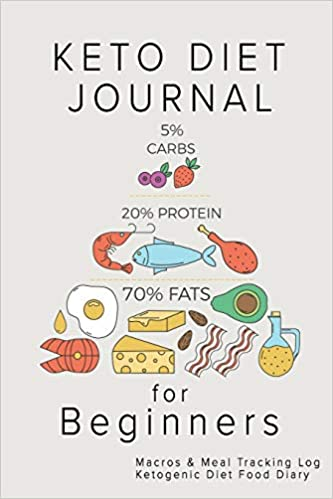 tracking carbs on the keto diet
