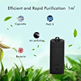 Mini Portable Air Purifier Personal Travel, 40