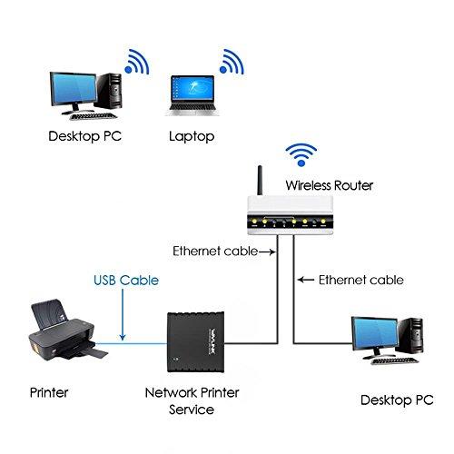 Wavlink Networking Print Server USB 2.0 Ethernet Print Server Adapter LPR 1-Port MFT Print With 10/100Mbps LAN Ethernet Port Share a Standard USB Printer with Multiple Users by WAVLINK (Image #3)