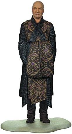 1616596325 Diamond Comic Distributors Game of Thrones Varys Figure 41F58iXVeFL.
