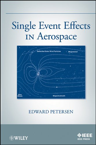 Single Event Effects in ()
