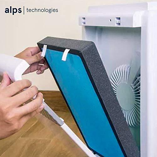 Les filtres conçu par Alps sont relativement onéreux
