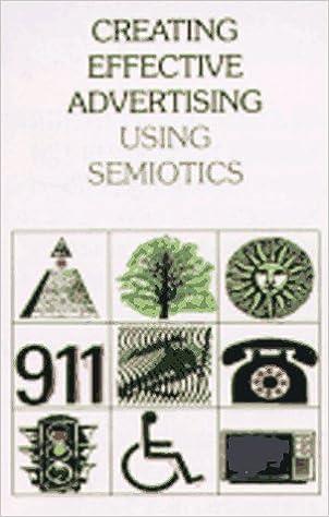 semiotics and advertising