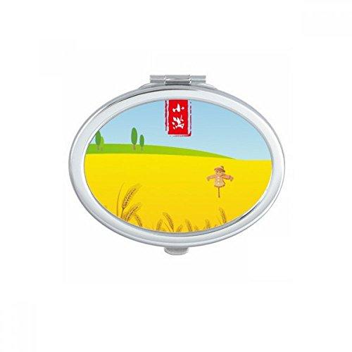 Circlar Grain Full Twenty Four Solar Term Oval Compact Makeup Mirror Portable Cute Hand Pocket Mirrors Gift by DIYthinker