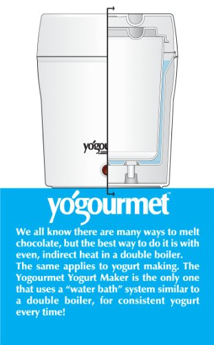 Buy scd yogurt maker