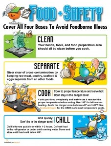(Nutrition Education Store Food Safety Poster)