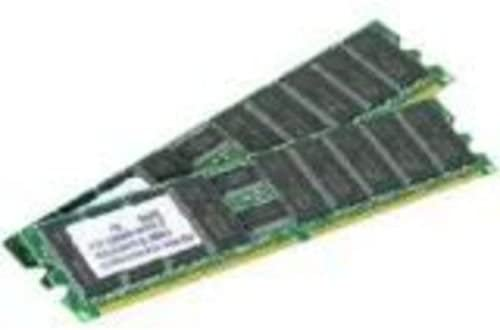 HP EliteDesk 800 G3 SO-DIMM 260-pin Addon Z9H53AA-AA DDR4-16 GB non-ECC EliteOne 1000 G1 unbuffered for Sprout Pro by HP G2 CL15-1.2 V 400 G4 2400 MHz // PC4-19200 6 ProDesk 400 G3