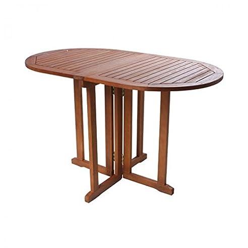 Gartentisch holz klappbar  Amazon.de: Gartentisch BALTIMORE klappbar Gartentisch oval ...