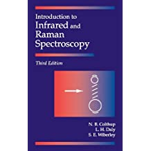 Introduction to Infrared and Raman Spectroscopy