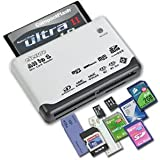 eSecure High Speed USB Card Reader for Digital Memory Cards Wide Compatibility