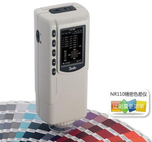 Most bought Colorimeters
