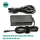 USB-C Charger 65W Replacement for Lenovo ThinkPad