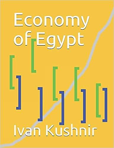 Economy of Egypt