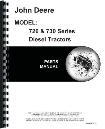Comb Elec (John Deere 730 Tractor Parts Manual (w/ 24 Volt Elec Start))