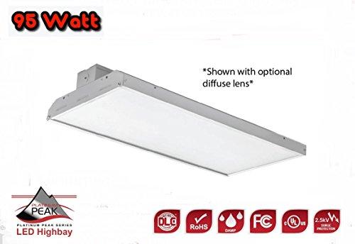 Industrial Led Lighting Savings