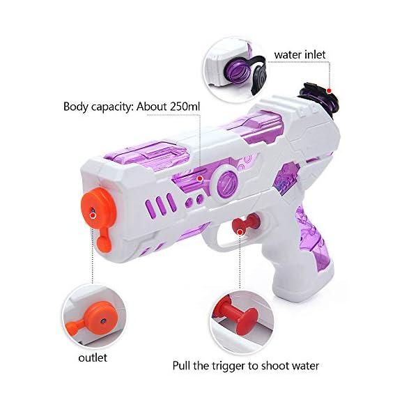 Zaloife Pistole ad Acqua Giocattolo, Squirt Gun per Bambini e Adulti, Summer Giocattoli per Water Fight, Super Water… 2 spesavip