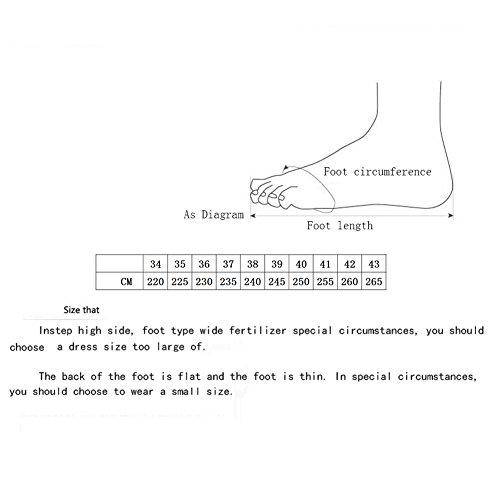 Novedad del para Cuero de Redonda PU Mujer Zapatos Verano sintético Oficina Primavera Aguja de Heels Zapatos Caminando la tacón Dedo para Boda del Comfort Hebilla pie Mujer W1wqc01tg