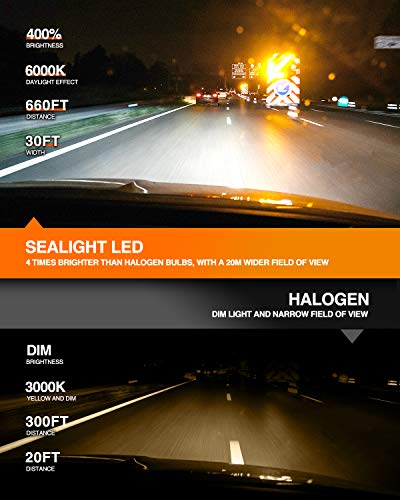 SEALIGHT H11 LED Headlight Bulbs, H11/H8/H9/H16 LED Conversion Kit with Cooling Fan, 8000 Lumens, 6000K Cool White, Low Beam/Fog Light Bulb, Pack of 2