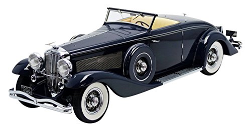 (1936 Duesenberg SJN (Supercharged) Convertible Coupe Dark Blue Limited Edition to 140pcs 1/18 by Minichamps 107150332)