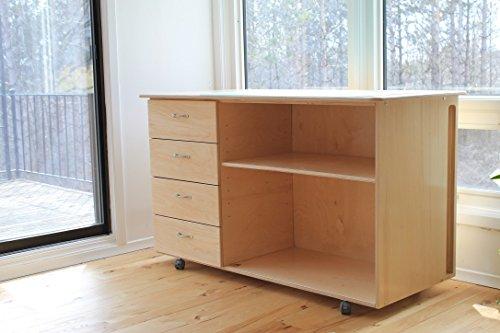 Cut 3 Cutting Center (1 shelf) Cabinet End Panels