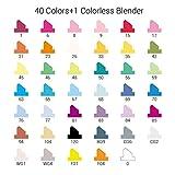 Ohuhu Alcohol Marker Set: 40+1 Colors Marker Set of Oahu Series (Fine & Chisel Tip) and 72+1 Colors Marker Set of Honolulu Series