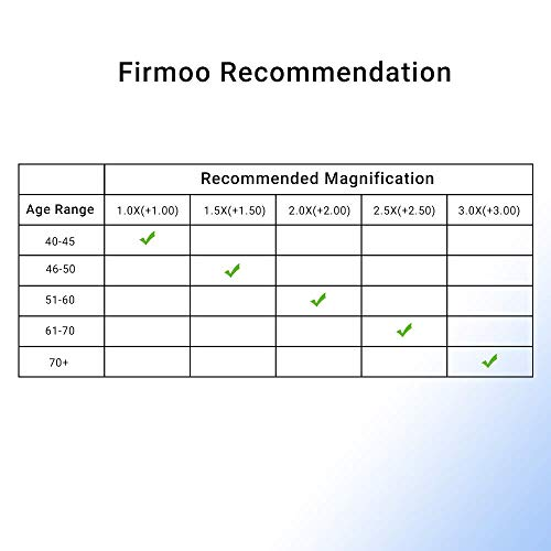 Firmoo Blue Light Blocking Glasses,Cat Eye Computer Reading Glasses, Bluelight Blocker Eyeglasses with Magnification