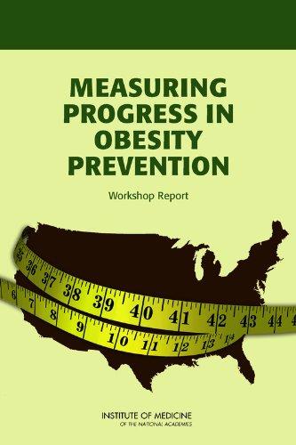 Measuring Progress in Obesity Prevention: Workshop Report