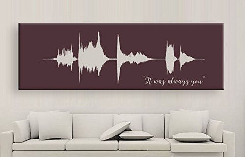 It Was Always You-Romantic Honeymoon-Recorded Kiss Art- Just the thought of you gets me so hot- There's nothing that I wouldn't do- just to get up next to you