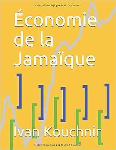 Économie de la Jamaïque
