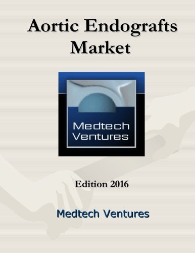 Aortic Endografts Market 2016
