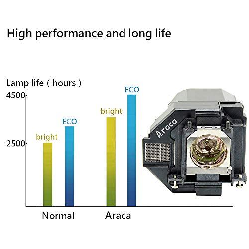 ELPLP96 / V13H010L96 Lámpara de Repuesto para Epson VS250 VS355 ...