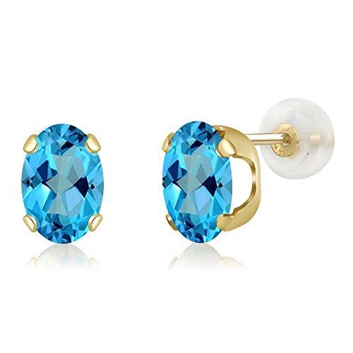 - 2.00 Ct Oval 7x5mm American Blue Mystic Topaz 14K Yellow Gold Stud Earrings