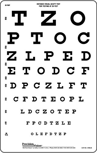 Snellen Translucent Distance Vision Eye Test Chart