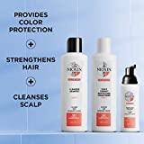 Nioxin System 4 Hair Care Kit for Colored Treated