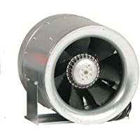 CF Group Can Max Fan, 1023 CFM - 10 Inch