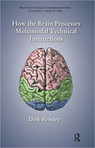 How The Brain Processes Multimodal Technical Instructions Baywoods