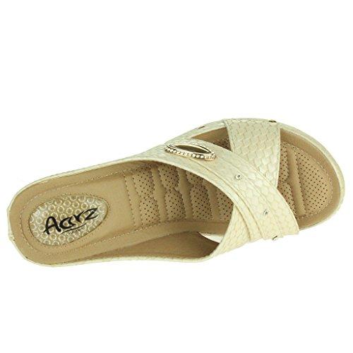 Mujer Señoras Punto de presión Suave Flexible Masaje Verano Ligero Ponerse Tacón de cuña Sandalias Zapatos tamaño Beige