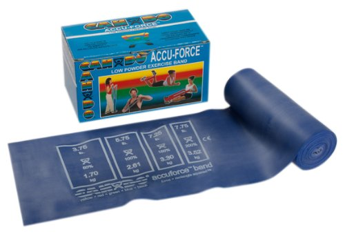 ALIMED 51874 Accuforce Resistive Band Blue/Heavy 6 yd Disp. Box