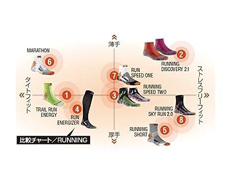 X-SOCKS Run Discovery Running Socks Adults New