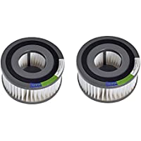 Green Label 2 Pack for Dirt Devil F15 HEPA Vacuum Filter. Compares to 3SS0150001
