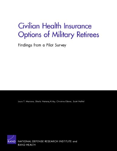 Civilian Health Insurance Options of Military Retirees: Findings from a Pilot Survey (Rand Corporation Monograph)