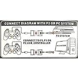 Finera USB 2.0 Games Controller Adapter Converter