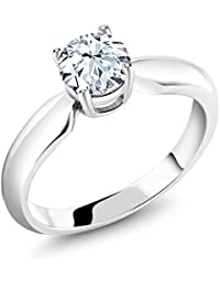 1.20 Ct Round Hearts And Arrows White Created Sapphire 925 Sterling Silver Women's Ring (Available in size 5, 6, 7, 8, 9)
