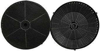 Whirlpool/Bauknecht/Elica/filtro de carbón cfc0038668 de All Spares©: Amazon.es: Grandes electrodomésticos